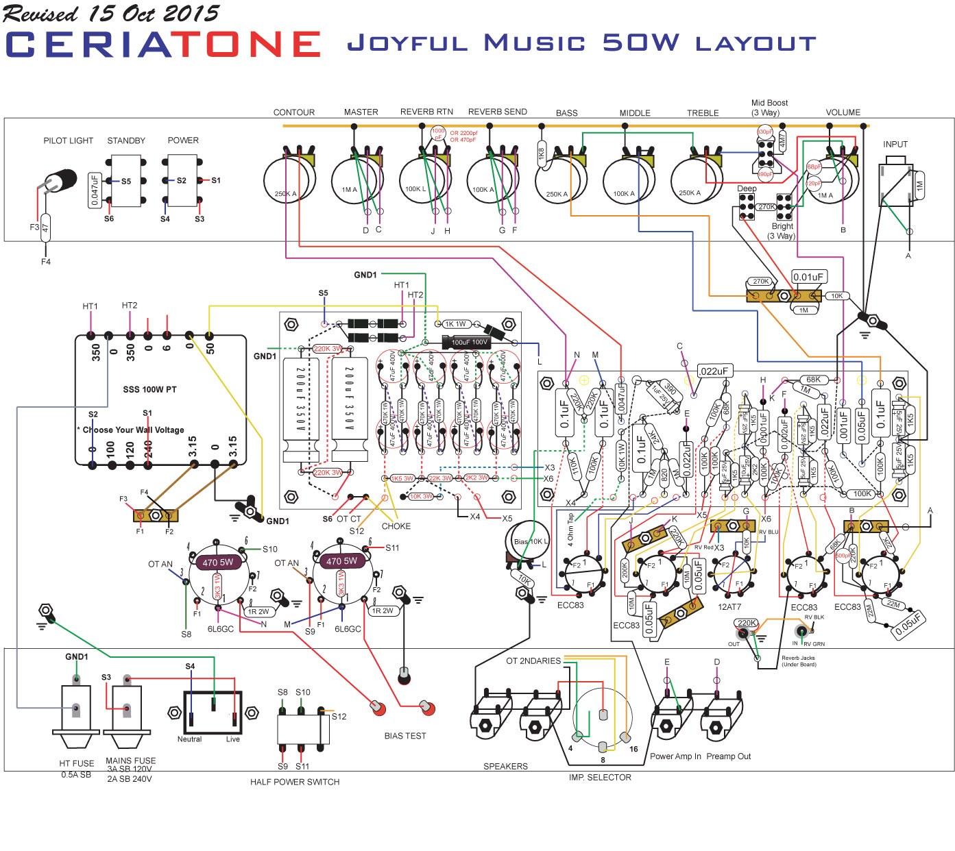 Layout, Ceriatone Joyful Music 50 Watt Download